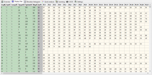 Analyze FlightLogs/Telemetry with Q500log2kml | Yuneec-Forum